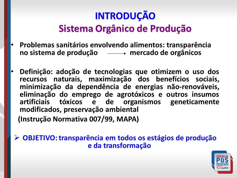 INTRODUÇÃO Sistema Orgânico de Produção Problemas sanitários envolvendo alimentos: transparência no sistema de produção mercado de orgânicos Definição
