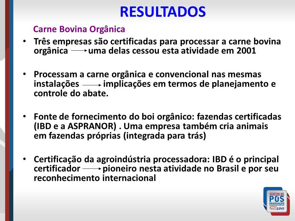 RESULTADOS Carne Bovina Orgânica Três empresas são certificadas para processar a carne bovina orgânica uma delas cessou esta atividade em 2001 Process