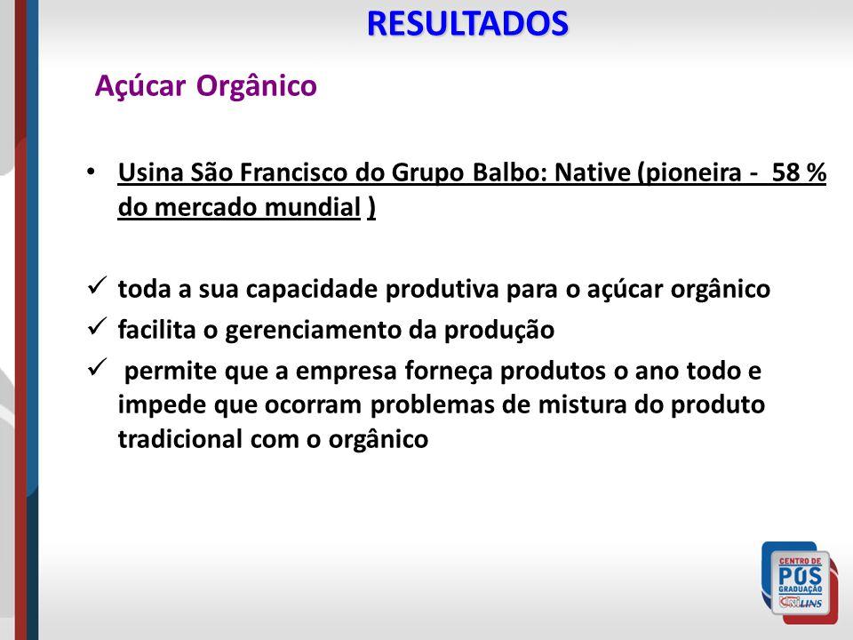 RESULTADOS Açúcar Orgânico Usina São Francisco do Grupo Balbo: Native (pioneira - 58 % do mercado mundial ) toda a sua capacidade produtiva para o açú