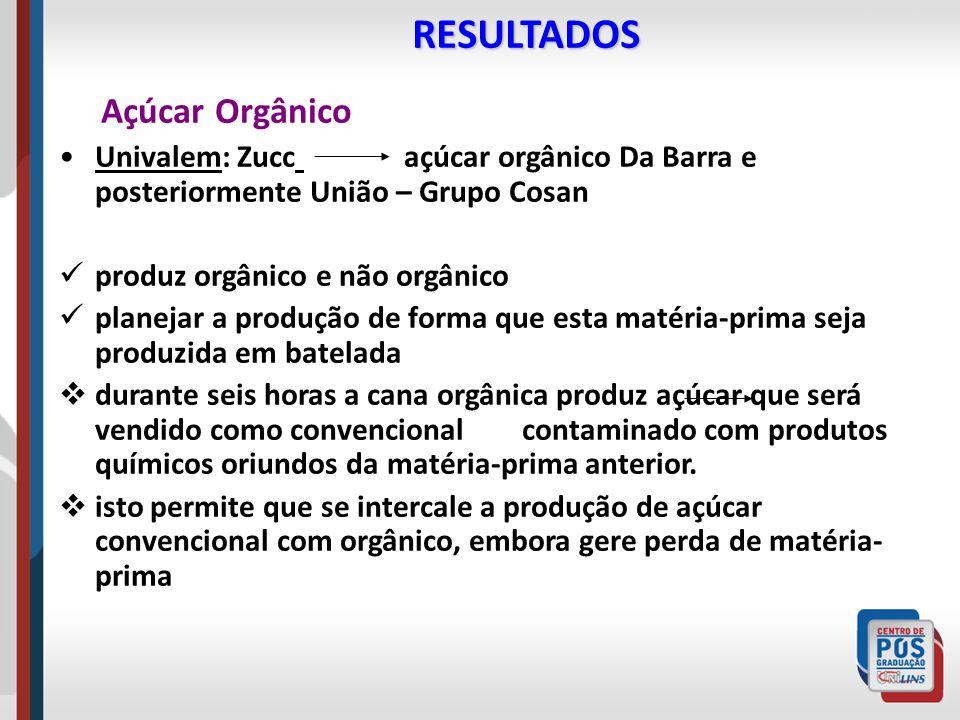 RESULTADOS Açúcar Orgânico Univalem: Zucc açúcar orgânico Da Barra e posteriormente União – Grupo Cosan produz orgânico e não orgânico planejar a prod