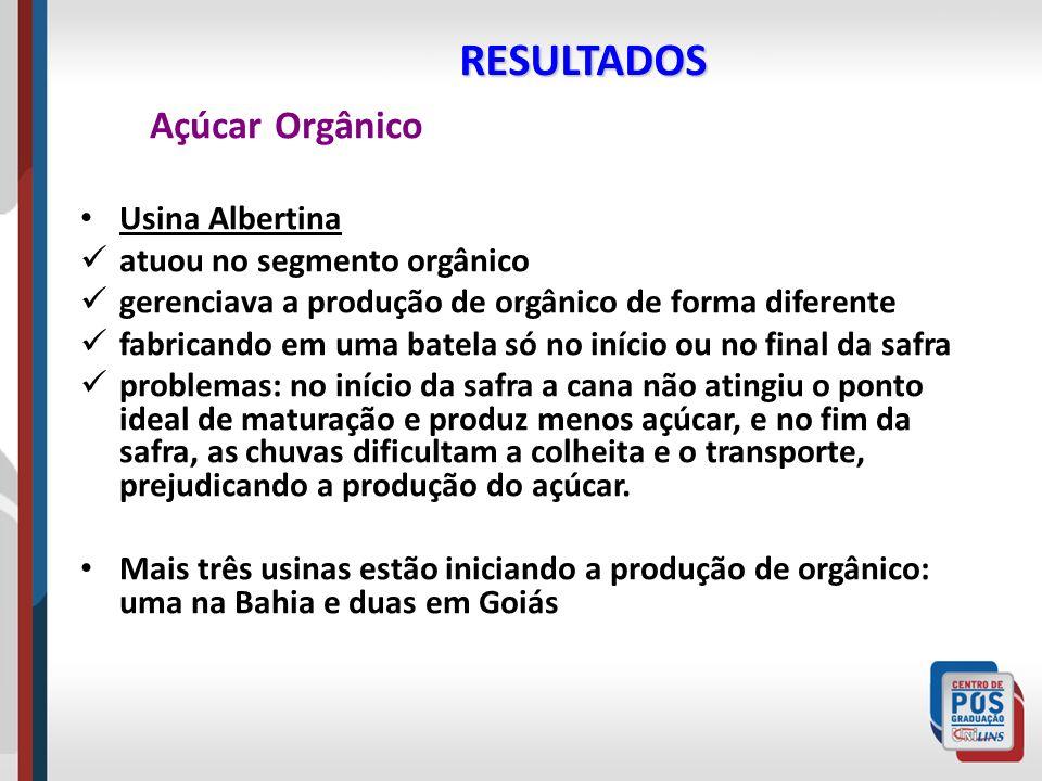 RESULTADOS Açúcar Orgânico Usina Albertina atuou no segmento orgânico gerenciava a produção de orgânico de forma diferente fabricando em uma batela só