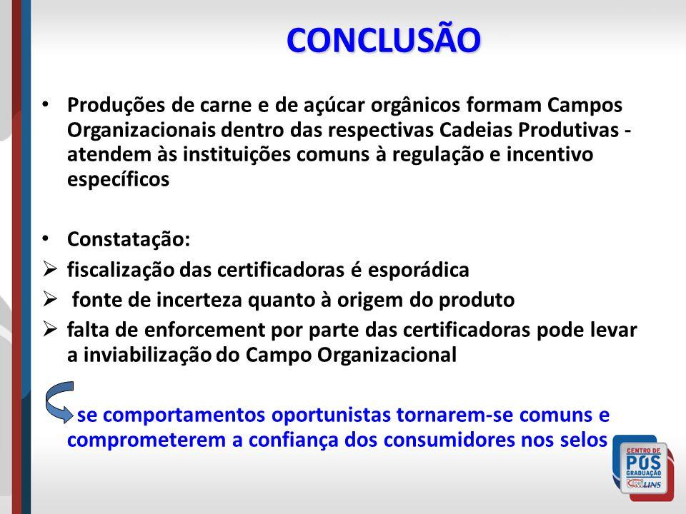 CONCLUSÃO Produções de carne e de açúcar orgânicos formam Campos Organizacionais dentro das respectivas Cadeias Produtivas - atendem às instituições c