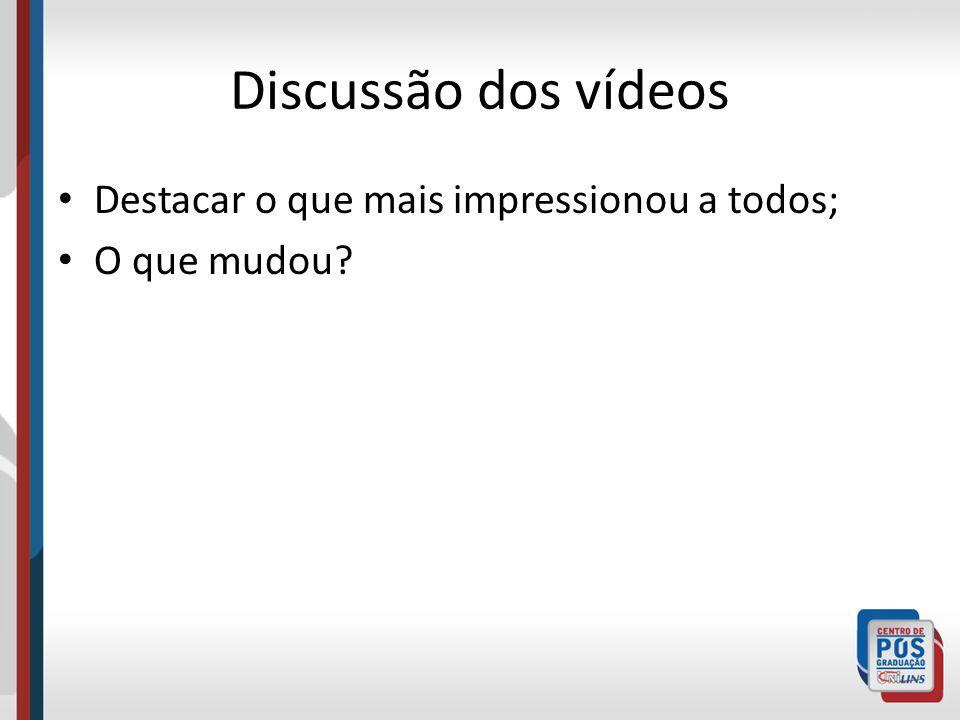 Discussão dos vídeos Destacar o que mais impressionou a todos; O que mudou?