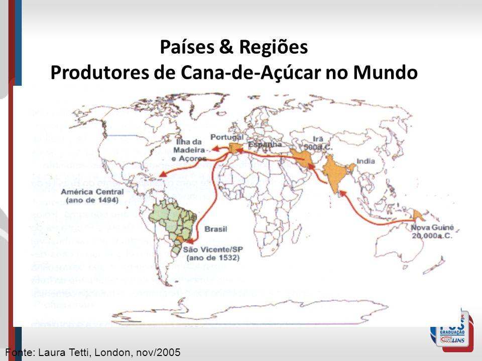 Países & Regiões Produtores de Cana-de-Açúcar no Mundo Fonte: Laura Tetti, London, nov/2005