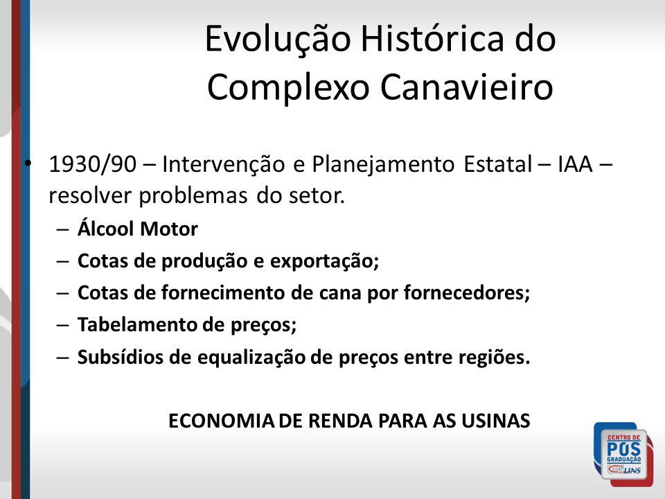 Evolução Histórica do Complexo Canavieiro 1930/90 – Intervenção e Planejamento Estatal – IAA – resolver problemas do setor. – Álcool Motor – Cotas de