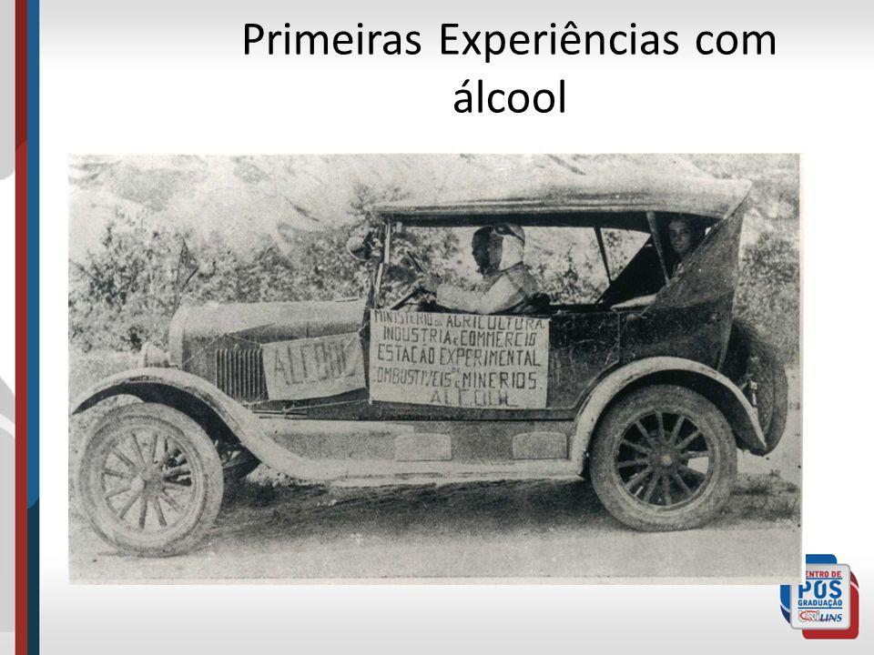 Primeiras Experiências com álcool