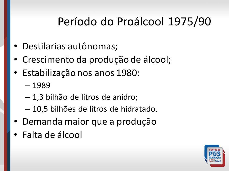 Período do Proálcool 1975/90 Destilarias autônomas; Crescimento da produção de álcool; Estabilização nos anos 1980: – 1989 – 1,3 bilhão de litros de a