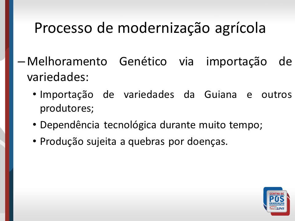 Processo de modernização agrícola – Melhoramento Genético via importação de variedades: Importação de variedades da Guiana e outros produtores; Depend