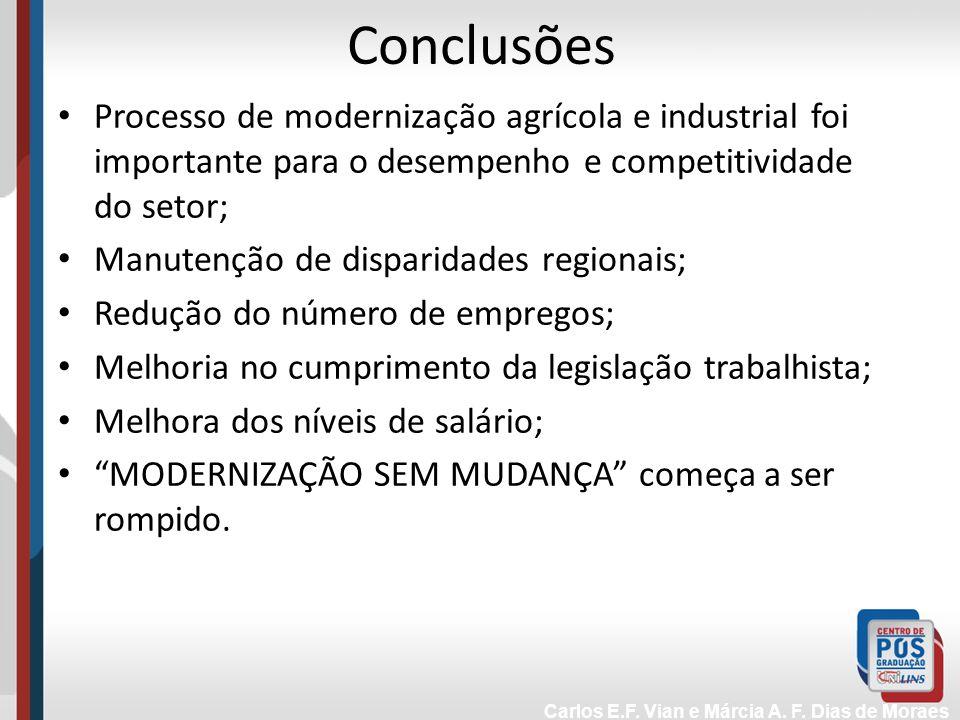 Conclusões Processo de modernização agrícola e industrial foi importante para o desempenho e competitividade do setor; Manutenção de disparidades regi