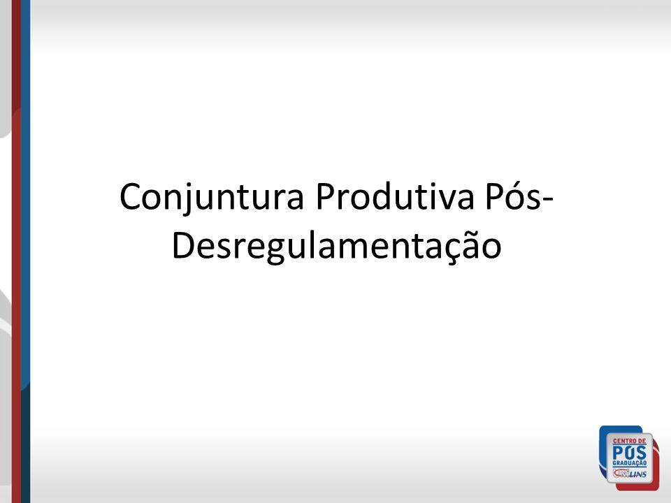 Conjuntura Produtiva Pós- Desregulamentação