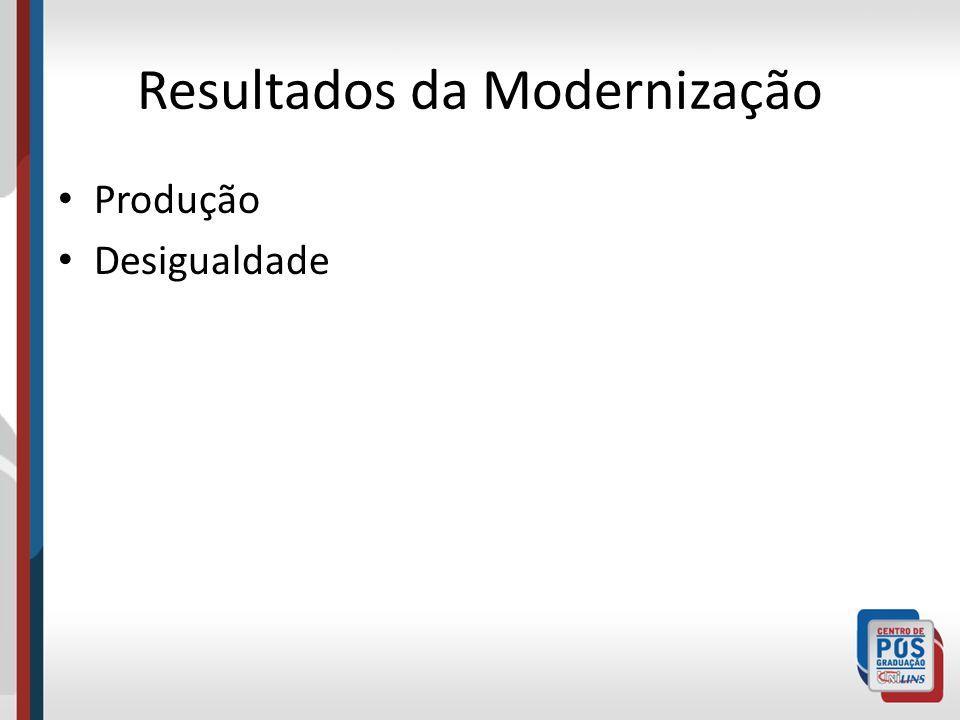Resultados da Modernização Produção Desigualdade