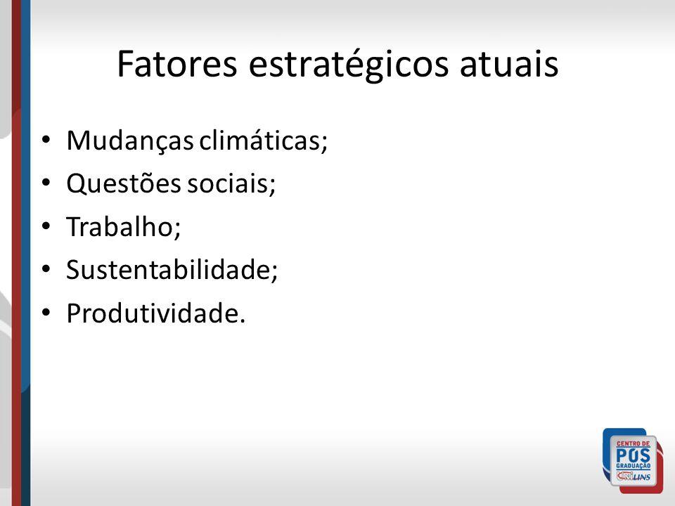 Fatores estratégicos atuais Mudanças climáticas; Questões sociais; Trabalho; Sustentabilidade; Produtividade.