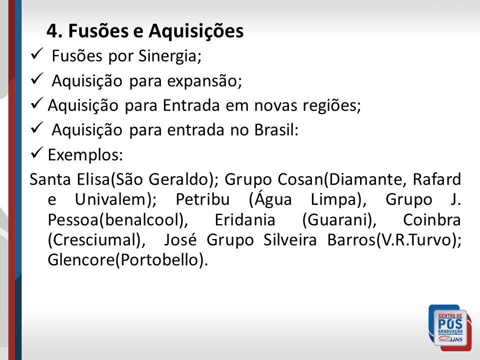 4. Fusões e Aquisições Fusões por Sinergia; Aquisição para expansão; Aquisição para Entrada em novas regiões; Aquisição para entrada no Brasil: Exempl