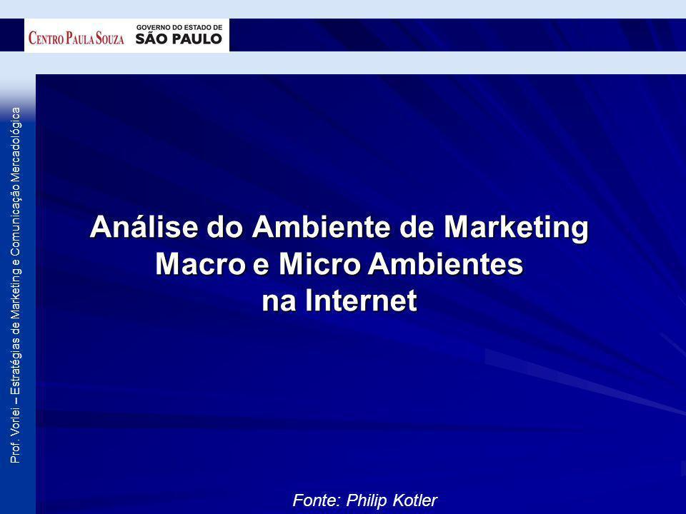 Prof.Vorlei – Estratégias de Marketing e Comunicação Mercadológica Onde tudo começou.