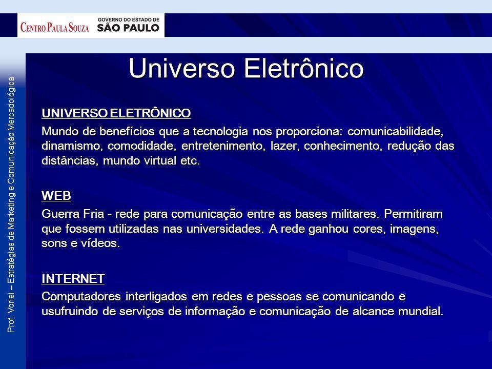 Prof. Vorlei – Estratégias de Marketing e Comunicação Mercadológica Universo Eletrônico UNIVERSO ELETRÔNICO Mundo de benefícios que a tecnologia nos p