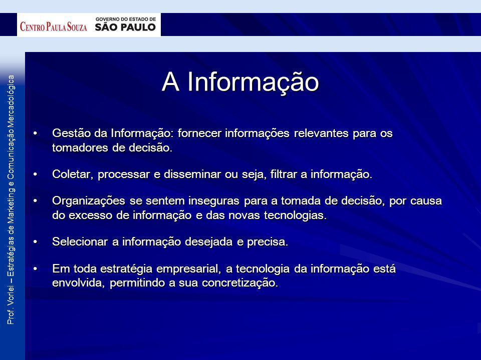 Prof. Vorlei – Estratégias de Marketing e Comunicação Mercadológica A Informação Gestão da Informação: fornecer informações relevantes para os tomador