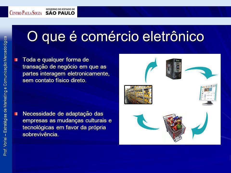Prof. Vorlei – Estratégias de Marketing e Comunicação Mercadológica O que é comércio eletrônico Toda e qualquer forma de transação de negócio em que a