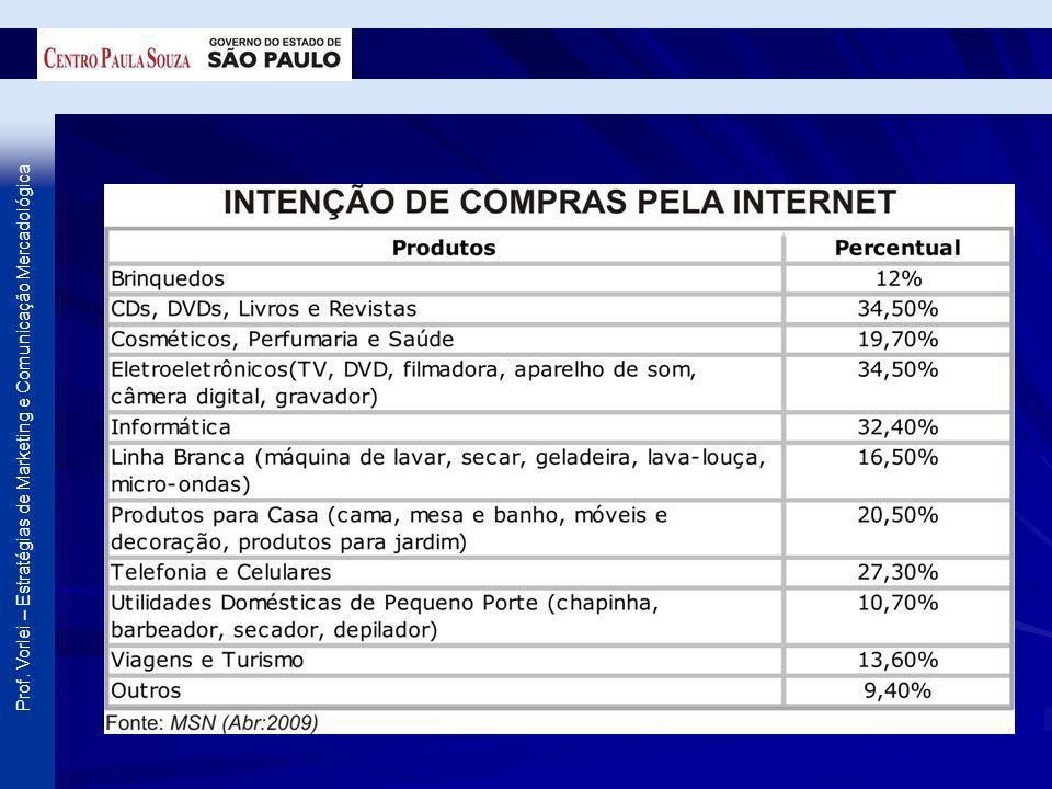 Serviços e Serviços E-BusinessE-PurchasingE-MarketingE-ZineE-bookM-CommerceM-BusinessM-Marketing