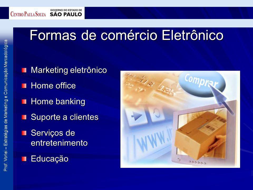 Prof. Vorlei – Estratégias de Marketing e Comunicação Mercadológica Formas de comércio Eletrônico Marketing eletrônico Home office Home banking Suport