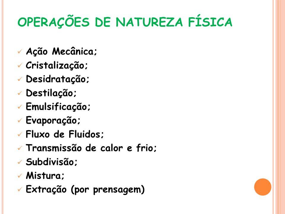 OPERAÇÕES DE NATUREZA FÍSICA Ação Mecânica; Cristalização; Desidratação; Destilação; Emulsificação; Evaporação; Fluxo de Fluidos; Transmissão de calor