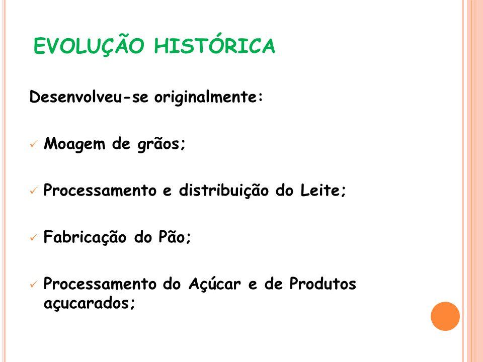 EVOLUÇÃO HISTÓRICA Desenvolveu-se originalmente: Moagem de grãos; Processamento e distribuição do Leite; Fabricação do Pão; Processamento do Açúcar e