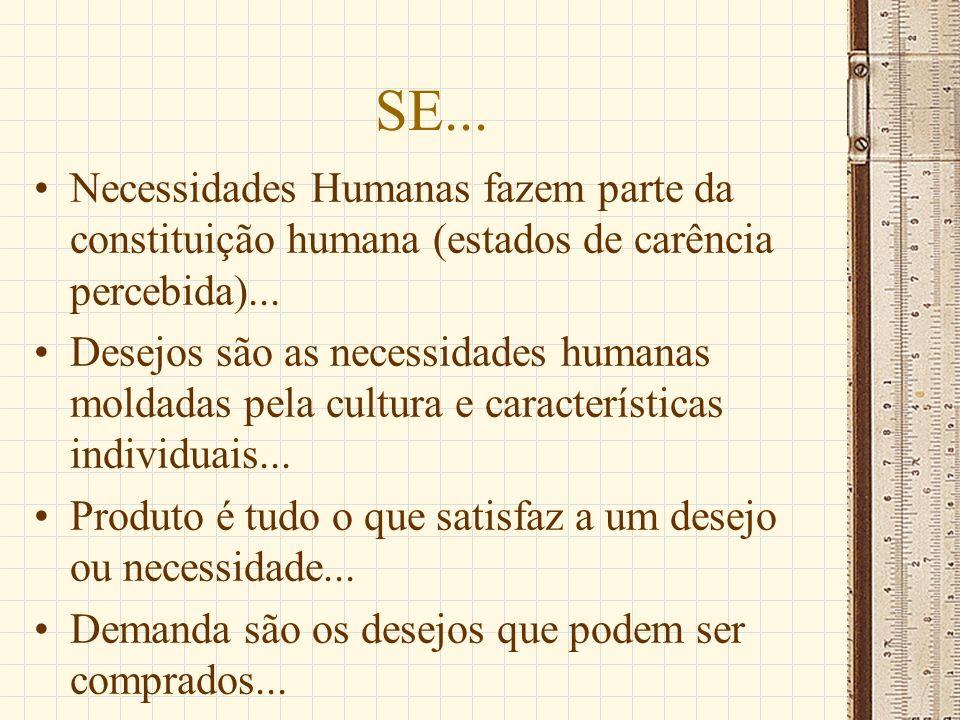 SE... Necessidades Humanas fazem parte da constituição humana (estados de carência percebida)... Desejos são as necessidades humanas moldadas pela cul