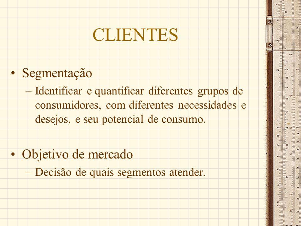 CLIENTES Segmentação –Identificar e quantificar diferentes grupos de consumidores, com diferentes necessidades e desejos, e seu potencial de consumo.