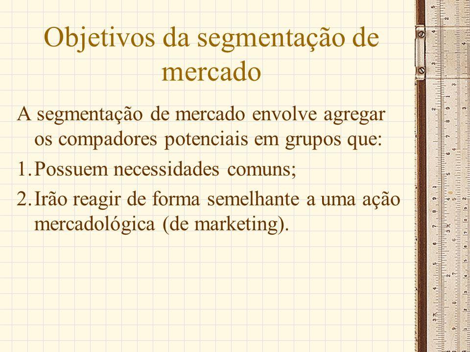 Objetivos da segmentação de mercado A segmentação de mercado envolve agregar os compadores potenciais em grupos que: 1.Possuem necessidades comuns; 2.
