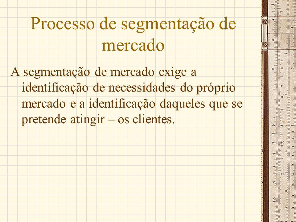 Processo de segmentação de mercado A segmentação de mercado exige a identificação de necessidades do próprio mercado e a identificação daqueles que se