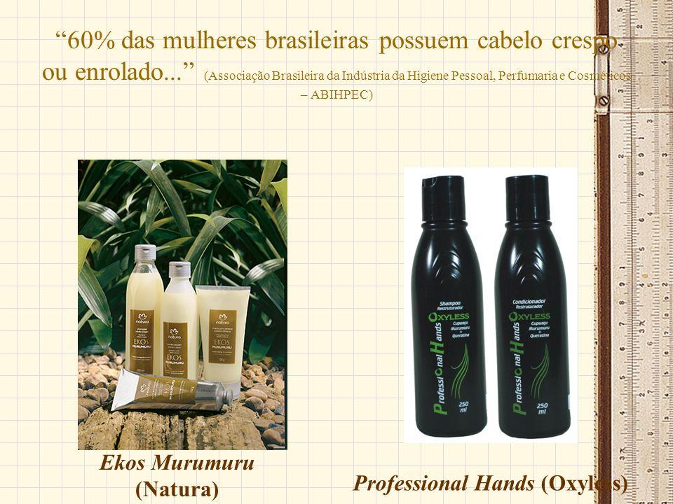 60% das mulheres brasileiras possuem cabelo crespo ou enrolado... (Associação Brasileira da Indústria da Higiene Pessoal, Perfumaria e Cosméticos – AB