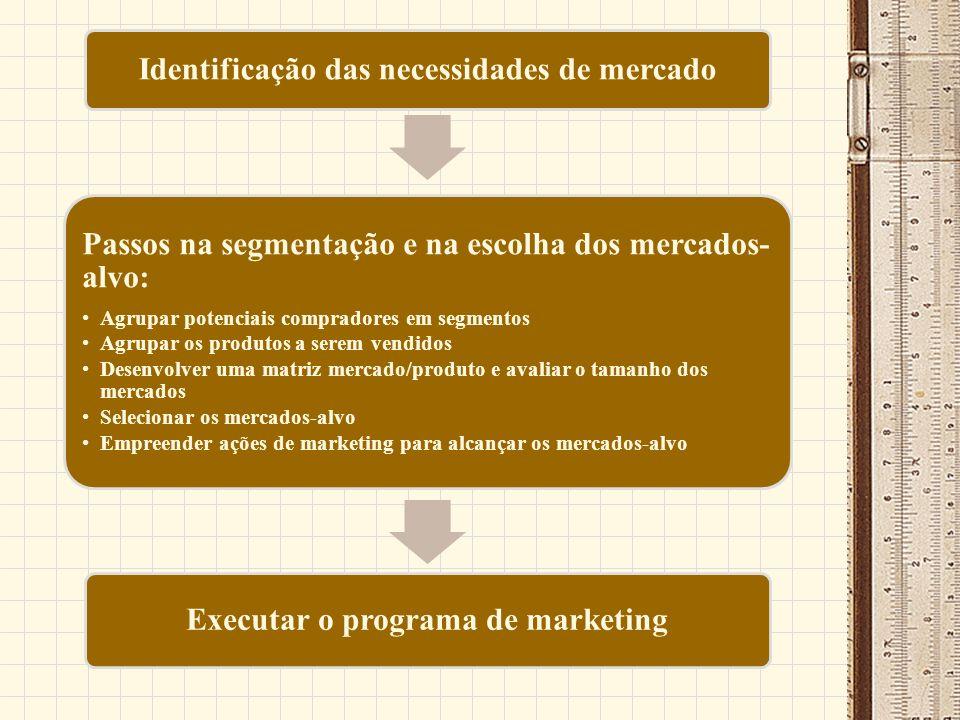 Identificação das necessidades de mercado Passos na segmentação e na escolha dos mercados- alvo: Agrupar potenciais compradores em segmentos Agrupar o