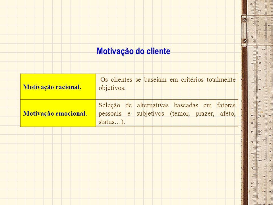 9 Motivação do cliente Motivação racional. Os clientes se baseiam em critérios totalmente objetivos. Motivação emocional. Seleção de alternativas base