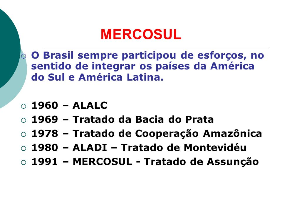 O Brasil sempre participou de esforços, no sentido de integrar os países da América do Sul e América Latina. 1960 – ALALC 1969 – Tratado da Bacia do P