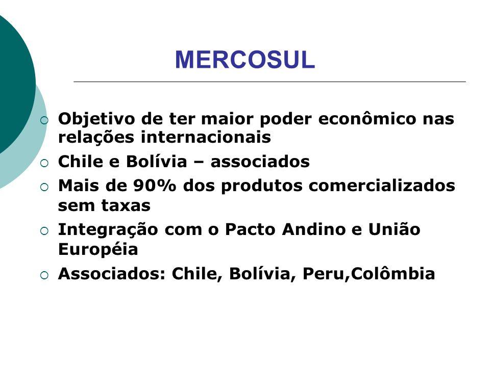 MERCOSUL Objetivo de ter maior poder econômico nas relações internacionais Chile e Bolívia – associados Mais de 90% dos produtos comercializados sem taxas Integração com o Pacto Andino e União Européia Associados: Chile, Bolívia, Peru,Colômbia