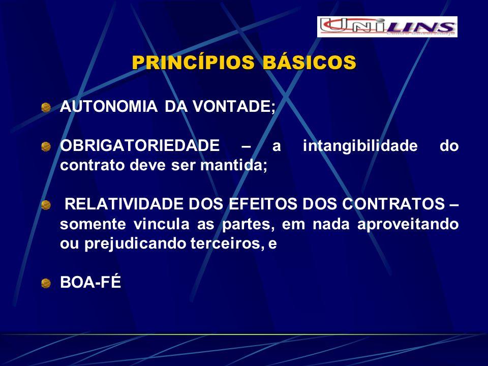 PRINCÍPIOS BÁSICOS AUTONOMIA DA VONTADE; OBRIGATORIEDADE – a intangibilidade do contrato deve ser mantida; RELATIVIDADE DOS EFEITOS DOS CONTRATOS – so