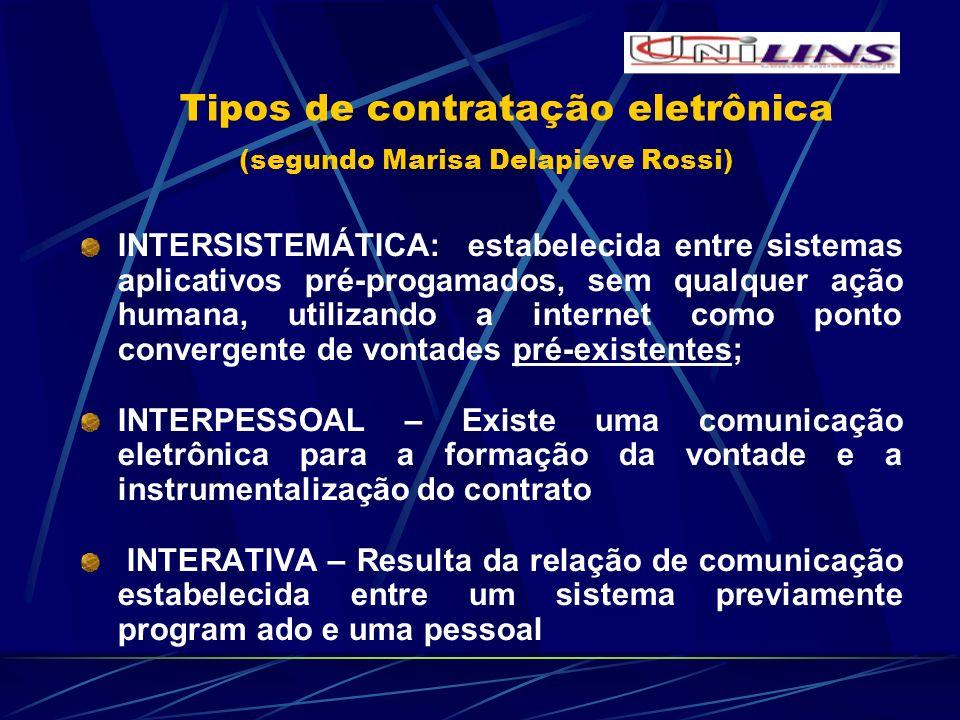 Tipos de contratação eletrônica (segundo Marisa Delapieve Rossi) INTERSISTEMÁTICA: estabelecida entre sistemas aplicativos pré-progamados, sem qualque