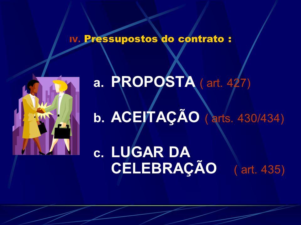 IV. Pressupostos do contrato : a. PROPOSTA ( art. 427) b. ACEITAÇÃO ( arts. 430/434) c. LUGAR DA CELEBRAÇÃO ( art. 435)