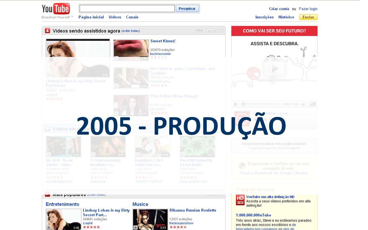 2005 - PRODUÇÃO