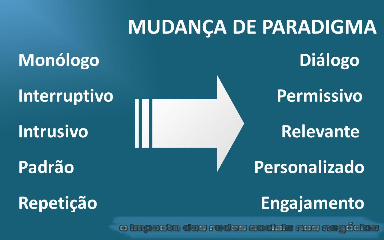 MonólogoDiálogo MUDANÇA DE PARADIGMA InterruptivoPermissivo IntrusivoRelevante PadrãoPersonalizado RepetiçãoEngajamento