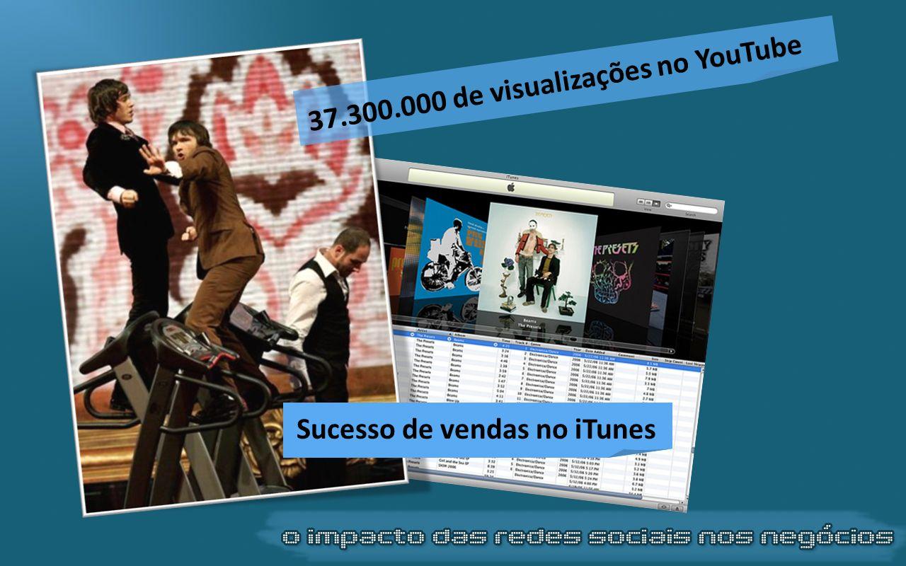 Sucesso de vendas no iTunes 37.300.000 de visualizações no YouTube