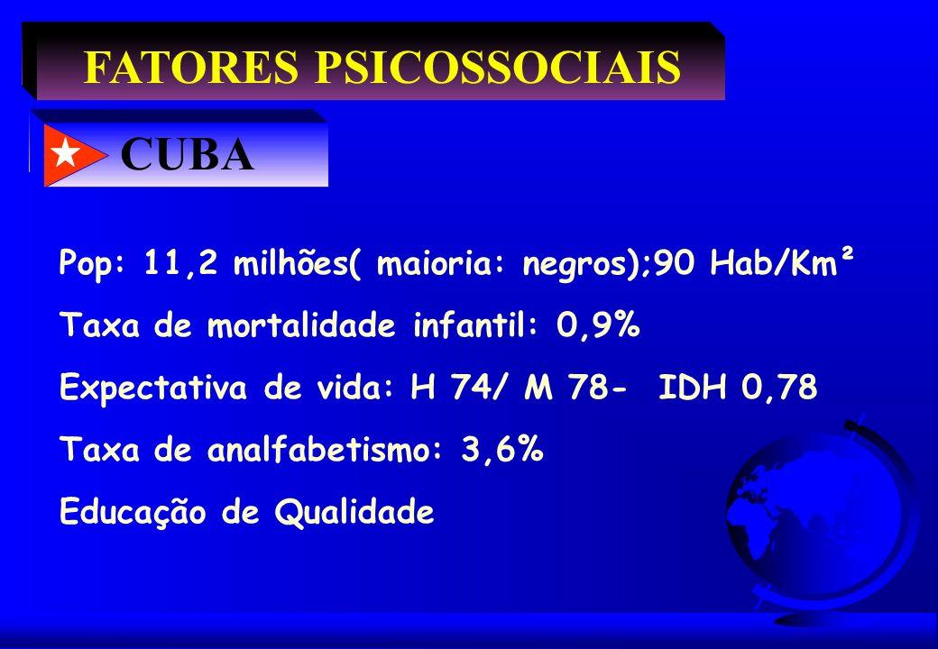 FATORES PSICOSSOCIAISCUBA Pop: 11,2 milhões( maioria: negros);90 Hab/Km² Taxa de mortalidade infantil: 0,9% Expectativa de vida: H 74/ M 78- IDH 0,78