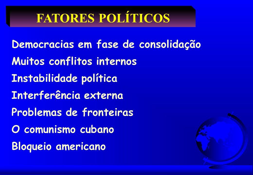 FATORES POLÍTICOS Democracias em fase de consolidação Muitos conflitos internos Instabilidade política Interferência externa Problemas de fronteiras O