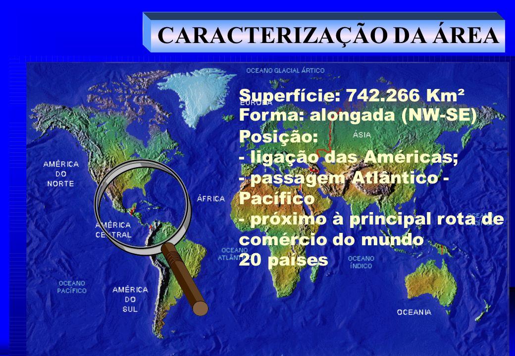 Superfície: 742.266 Km² Forma: alongada (NW-SE) Posição: - ligação das Américas; - passagem Atlântico - Pacífico - próximo à principal rota de comérci
