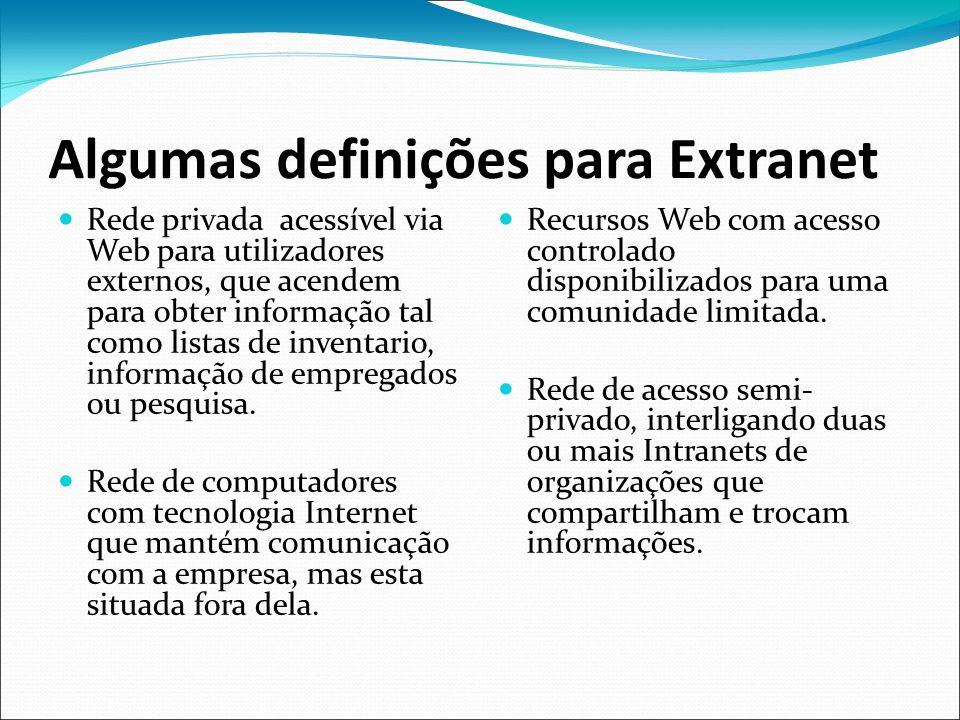 Algumas definições para Extranet Rede privada acessível via Web para utilizadores externos, que acendem para obter informação tal como listas de inven