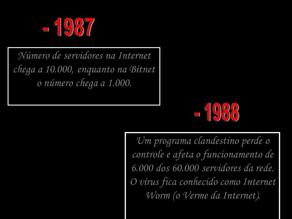 Número de servidores na Internet chega a 10.000, enquanto na Bitnet o número chega a 1.000. Um programa clandestino perde o controle e afeta o funcion