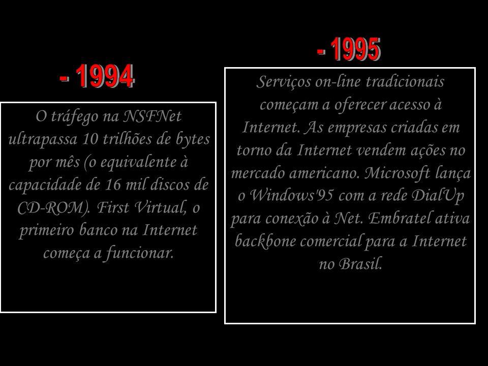 O tráfego na NSFNet ultrapassa 10 trilhões de bytes por mês (o equivalente à capacidade de 16 mil discos de CD-ROM). First Virtual, o primeiro banco n