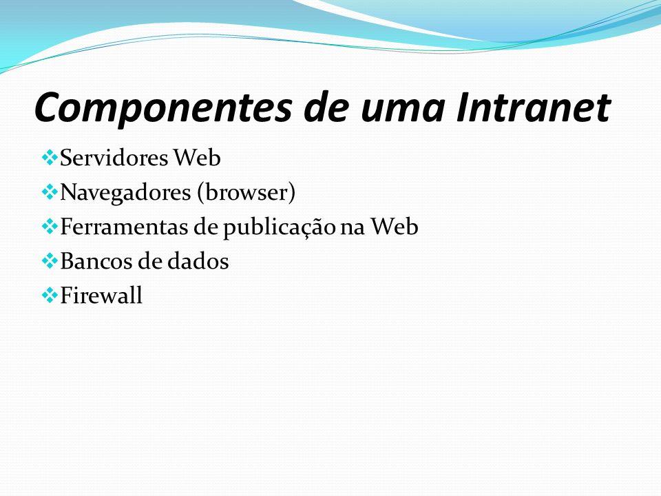 Algumas definições para Intranet E uma rede particular que usa a Intranet publica para fornecer serviços dentro de uma empresa.