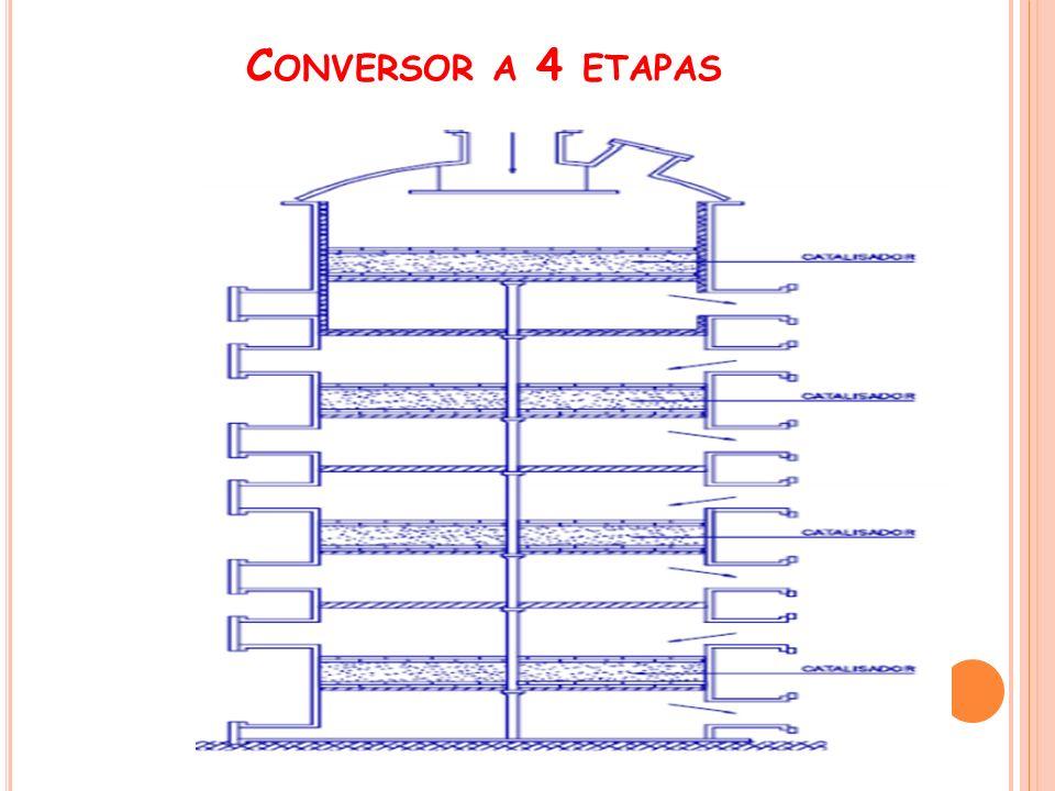 C ONVERSOR A 4 ETAPAS