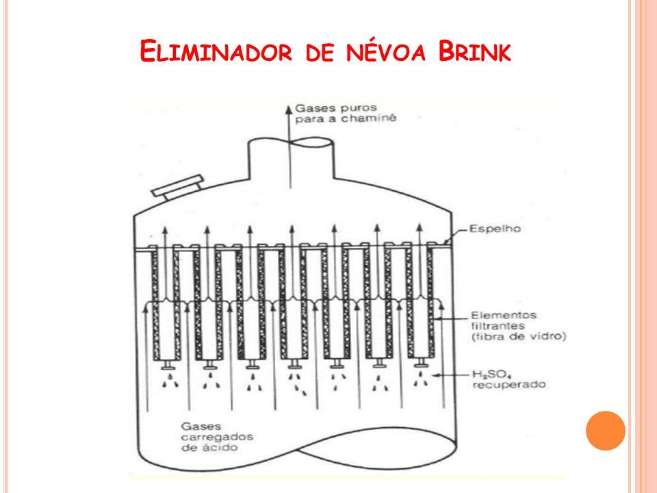 E LIMINADOR DE NÉVOA B RINK