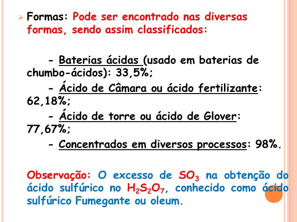 Formas: Pode ser encontrado nas diversas formas, sendo assim classificados: - Baterias ácidas (usado em baterias de chumbo-ácidos): 33,5%; - Ácido de